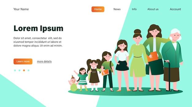 Glimlachende vrouw in verschillende leeftijd. dame, kinderschoenen, moeder platte vectorillustratie. groeicyclus en generatie concept websiteontwerp of bestemmingswebpagina