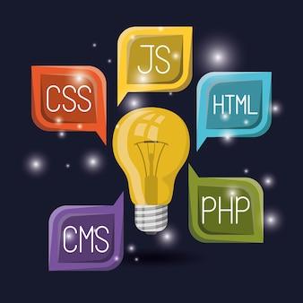 Gloeilamp met web-programmeertaalcodes