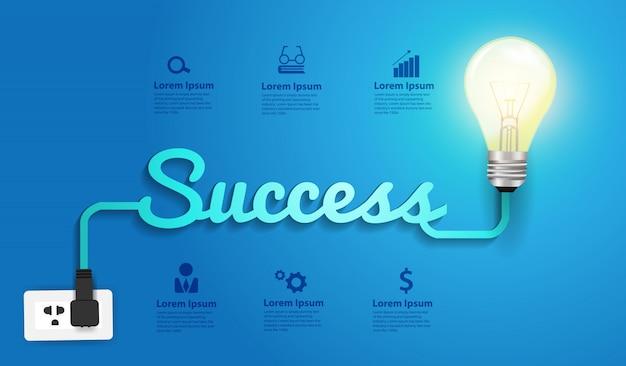 Gloeilampenidee met het creatieve ontwerp van het succesconcept