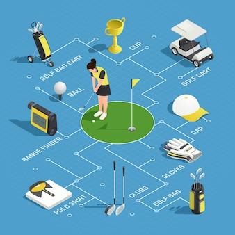 Golf isometrische stroomdiagram met jonge vrouw met clubs glovers polo shirt rangefinder tas winkelwagen decoratieve pictogrammen