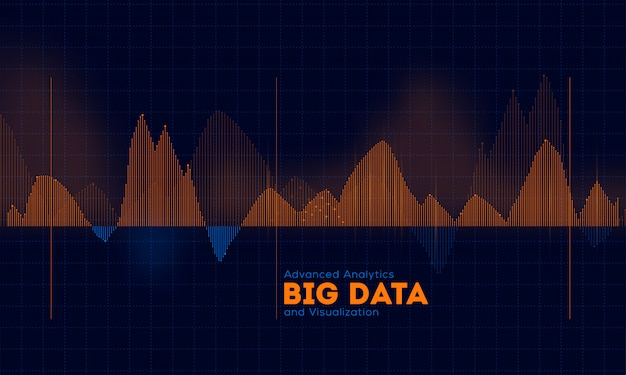 Golvende structuur van hi-tech digitale golfnetwerkachtergrond voor op analytic big data en visualisatie-concept gebaseerd ontwerp.