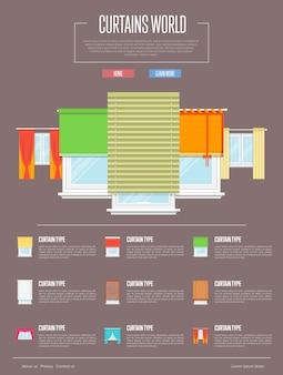 Gordijnen wereld infographic in plat ontwerp