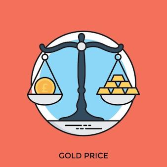Goud prijs