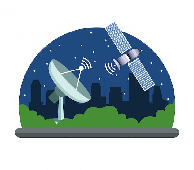 Gps-locatie satelitale service