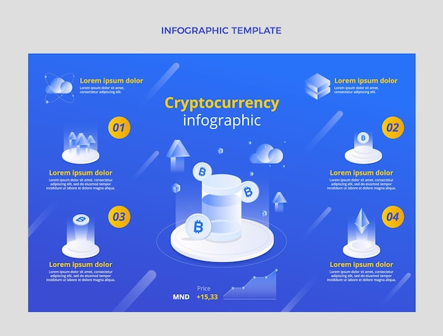Gradiënt abstracte technologie infographic