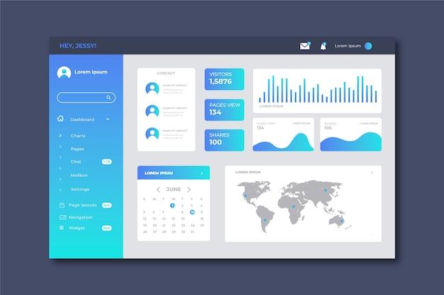 Gradiënt dashboard gebruikerspaneel sjabloon
