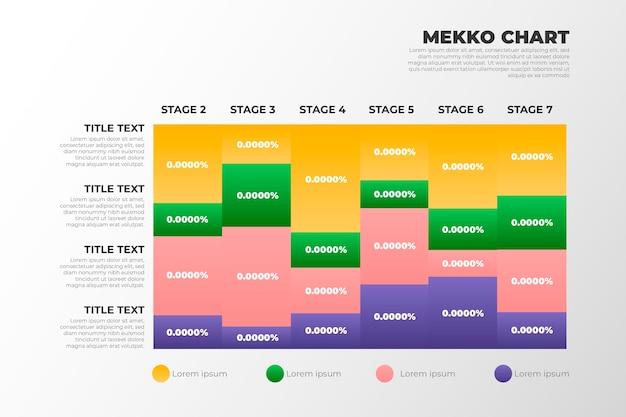 Gradient mekko-grafiek