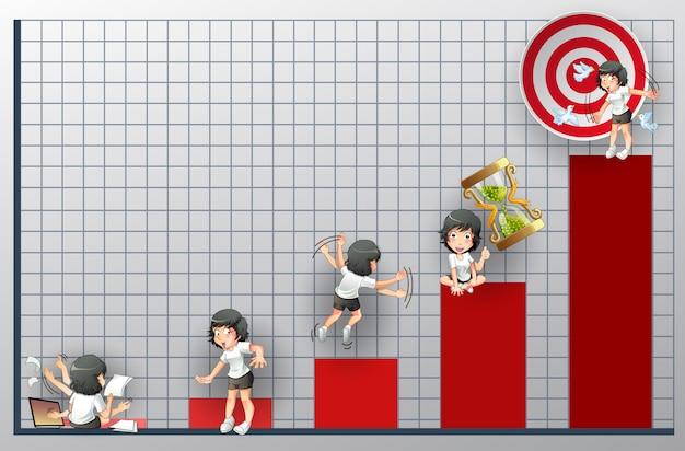Grafiek van succes met 5 verschillende karakters.