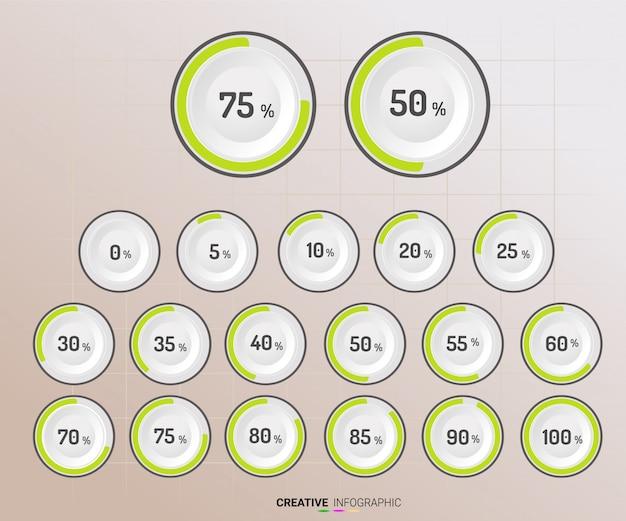 Grafiekcirkel met indicatie van percentages.