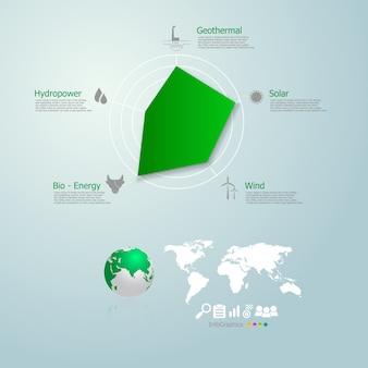 Grafiekinfographics van groene energie in de wereld