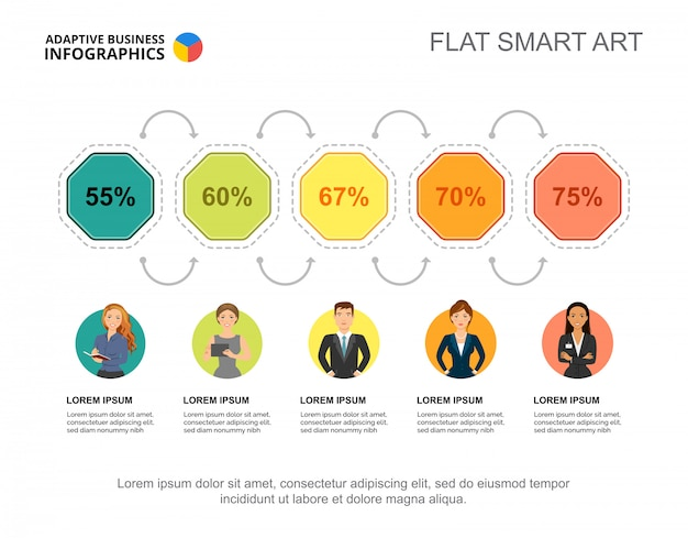 Grafieksjabloon met vijf optiespercentages voor presentatie