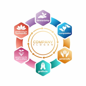 Grafisch logo ontwerp