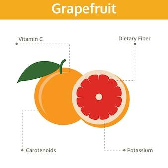 Grapefruit voedingsstof van feiten en gezondheidsvoordelen