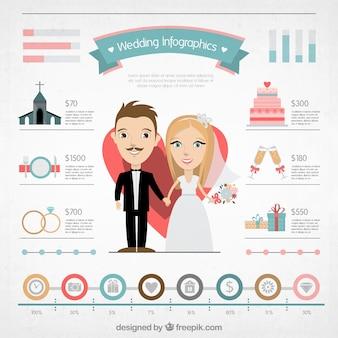 Grappig huwelijk infografie