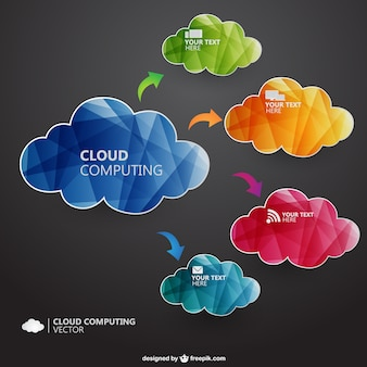 Gratis driehoek cloud computing vector