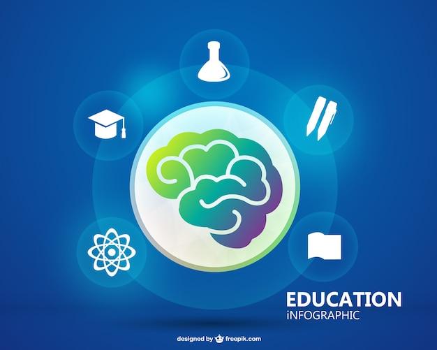 Gratis onderwijs informatie graphics