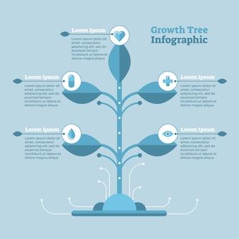 Groei boom medische infographic