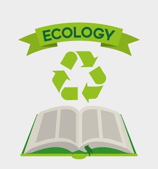 Groen boek