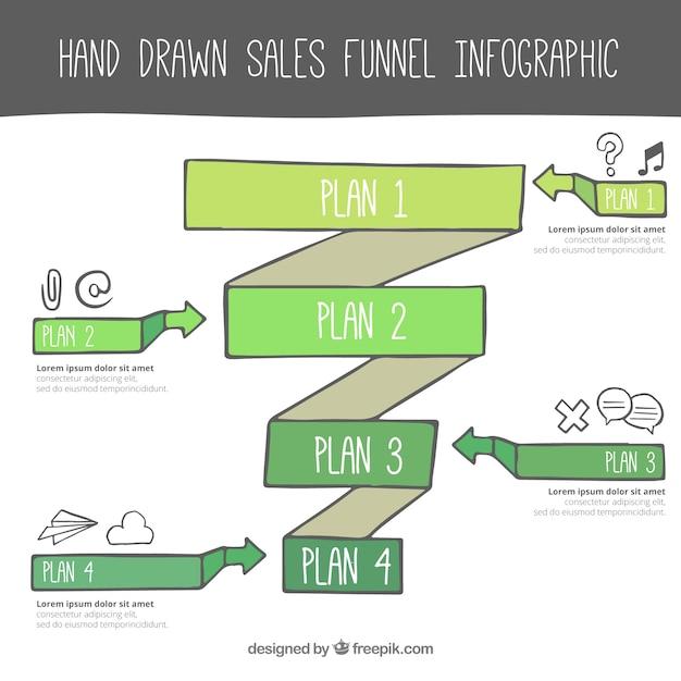 Groen handgetekende infographic sjabloon met trechter vormen