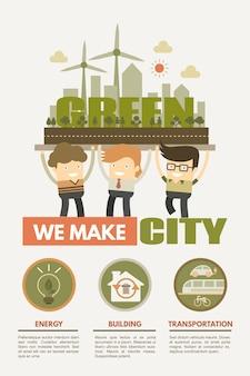 Groen stadsconcept voor groene energie