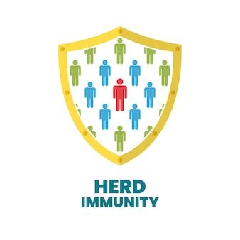 Groep mensen met groepsimmuniteit tegen virusbacteriën in schildsymbool