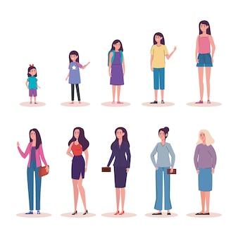 Groep vrouwelijke personen van verschillende leeftijdskarakters