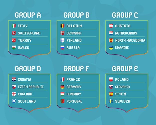 Groepen europees voetbalkampioenschap