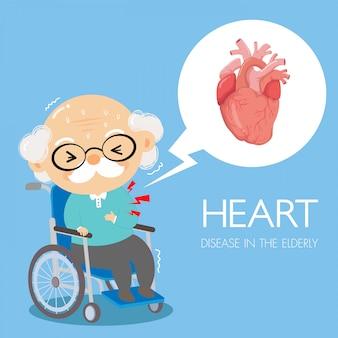 Grootvader is pijn in de borst van de cardiologie.