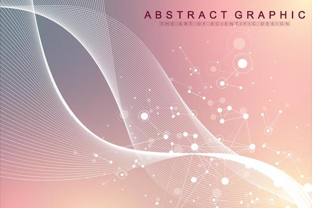 Grote genomische datavisualisatie. dna-helix, dna-streng, dna-test. molecuul of atoom, neuronen. abstracte structuur voor wetenschap of medische achtergrond, banner.