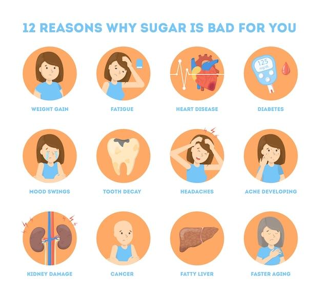 Grote infographic waarom te veel suiker slecht voor je is.