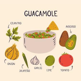 Guacamole biologisch voedsel recept hand getrokken