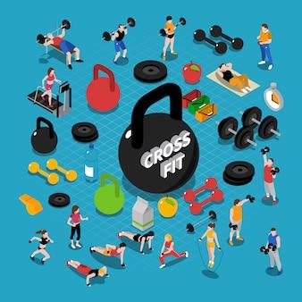 Gym isometrische samenstelling