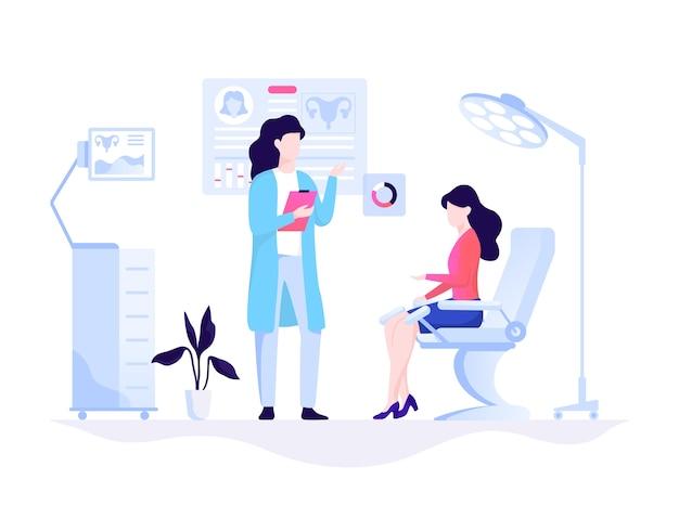 Gynaecologie concept. arts gynaecoloog, vrouwelijke raadpleging. voortplantingssysteemonderzoek en behandeling. illustratie in stijl