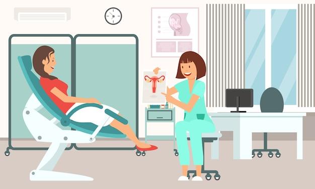 Gynaecoloog consultatie