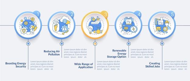H2-technologieën vector infographic sjabloon. breed toepassingsbereik presentatie schets ontwerpelementen. datavisualisatie in 5 stappen. proces tijdlijn info grafiek. workflowlay-out met lijnpictogrammen