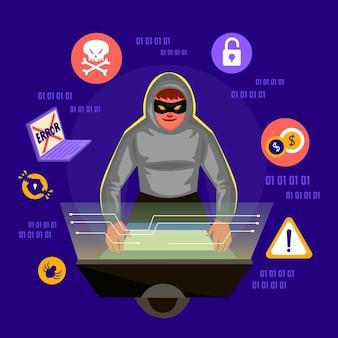 Hacker activiteit concept met man