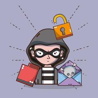 Hacker- en beveiligingssysteemtechnologie