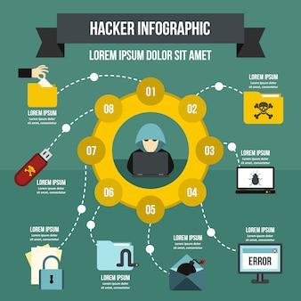 Hacker infographic sjabloon, vlakke stijl