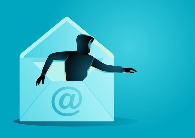 Hacker komt uit envelop