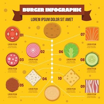 Hamburger infographic, vlakke stijl