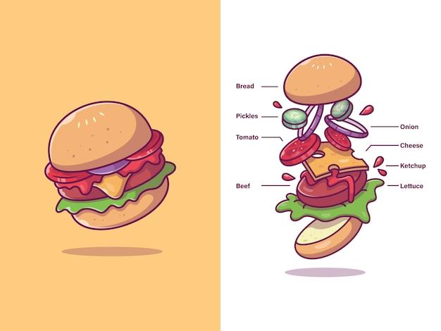 Hamburger ingrediënten voedsel