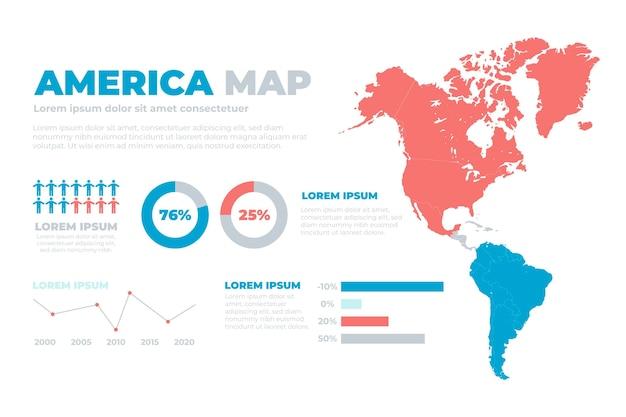 Hand getekend amerika kaart infographic