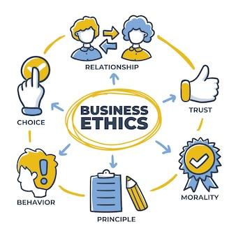 Hand getekend bedrijfsethiek illustratie