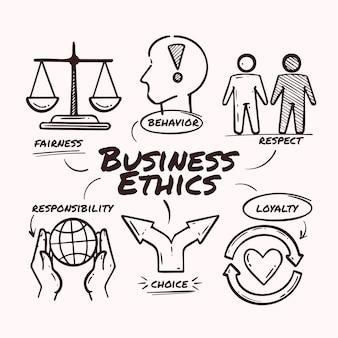 Hand getekend bedrijfsethiek