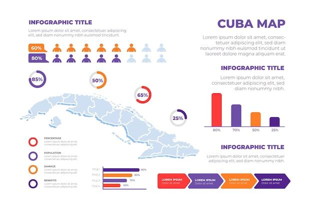 Hand getekend cuba kaart infographic