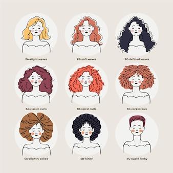 Hand getekend krullende haartypes
