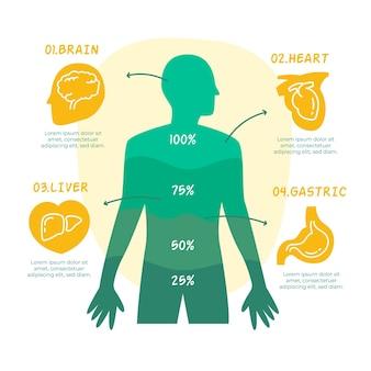 Hand getekend medische infographics sjabloon
