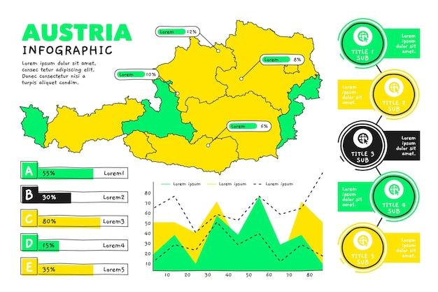 Hand getekend oostenrijk kaart infographic