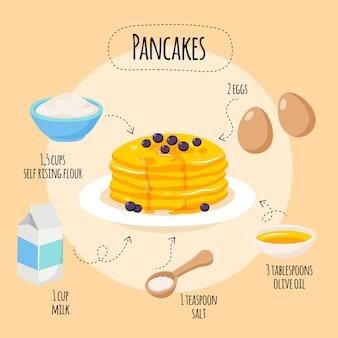 Hand getekend pannenkoeken recept