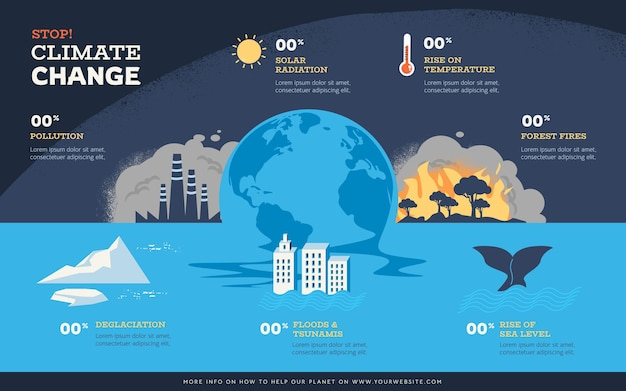 Hand getekend plat ontwerp klimaatverandering infographic